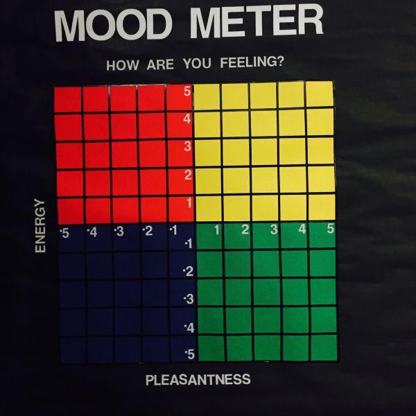 mood-meter